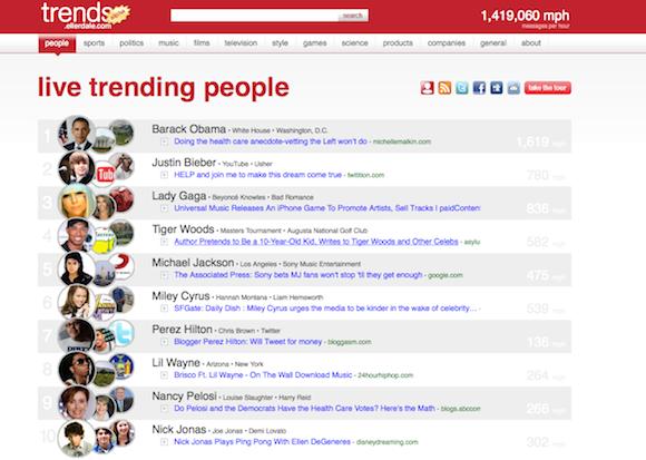 Ellerdale Project: Making sense of Twitter's 'fire hose'