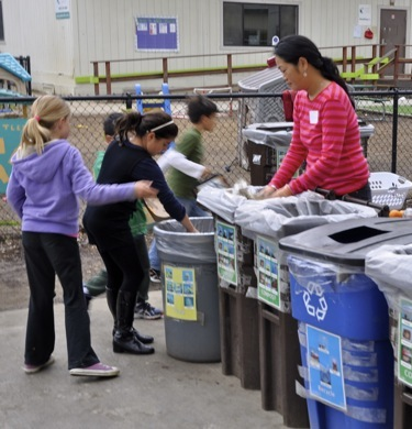 The Green Team at Las Lomitas School paves way for successful, campus-wide composting program