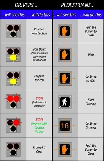 Post image for New pedestrian lights on El Camino in Atherton